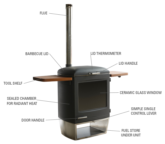 Introducing Chesneys HEAT Collection 600 diagram